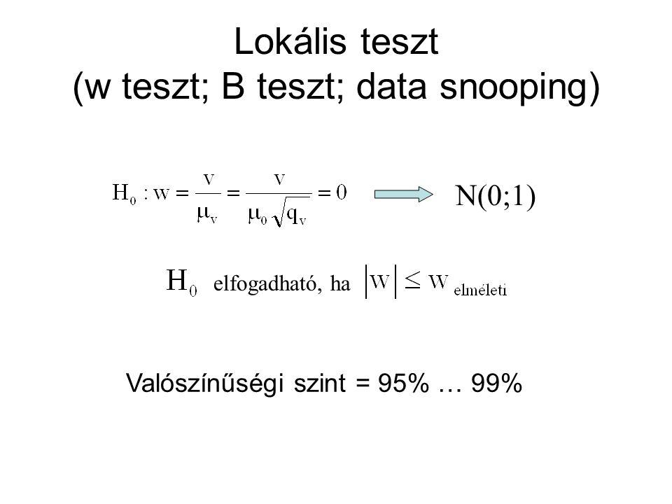 Lokális teszt (w teszt; B teszt; data snooping) N(0;1) elfogadható, ha Valószínűségi szint = 95% … 99%