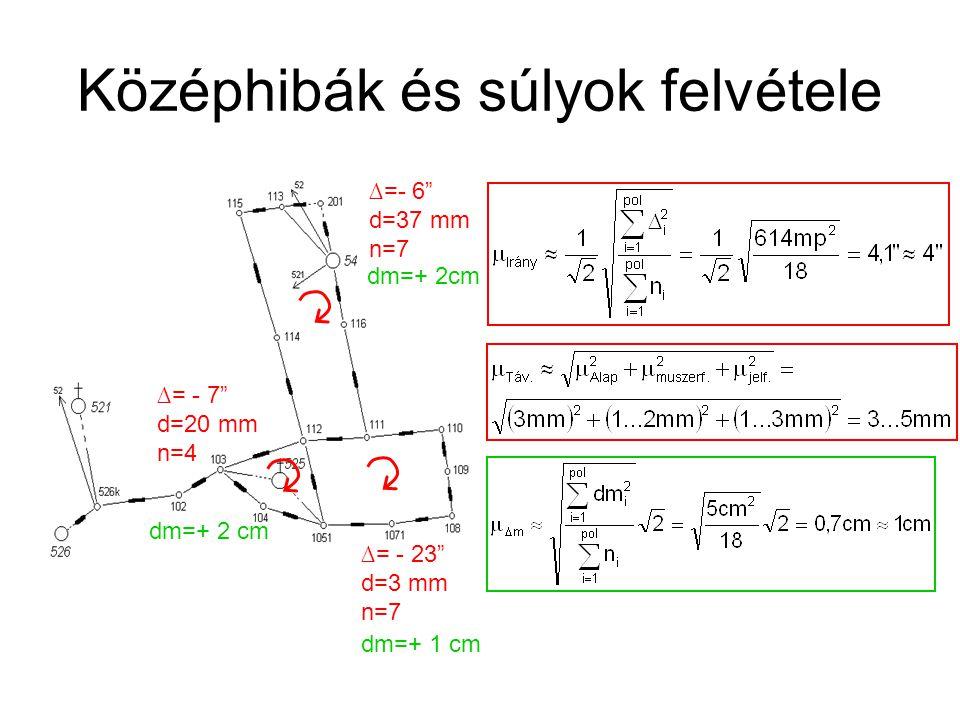 Középhibák és súlyok felvétele ∆=- 6 d=37 mm n=7 ∆= - 23 d=3 mm n=7 ∆= - 7 d=20 mm n=4 dm=+ 2cm dm=+ 1 cm dm=+ 2 cm