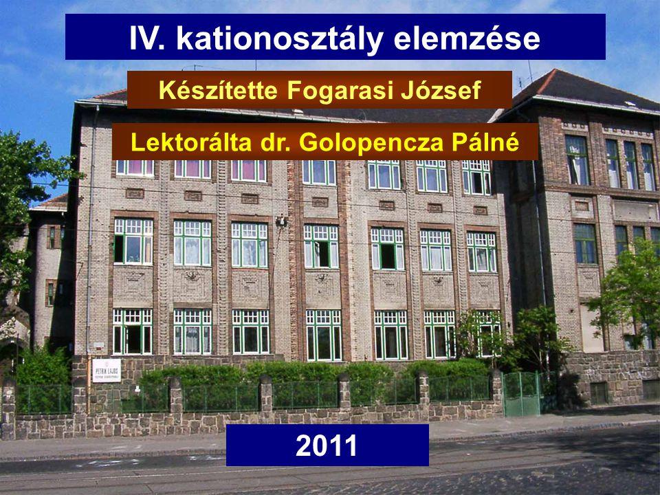 IV. kationosztály elemzése Készítette Fogarasi József 2011 Lektorálta dr. Golopencza Pálné