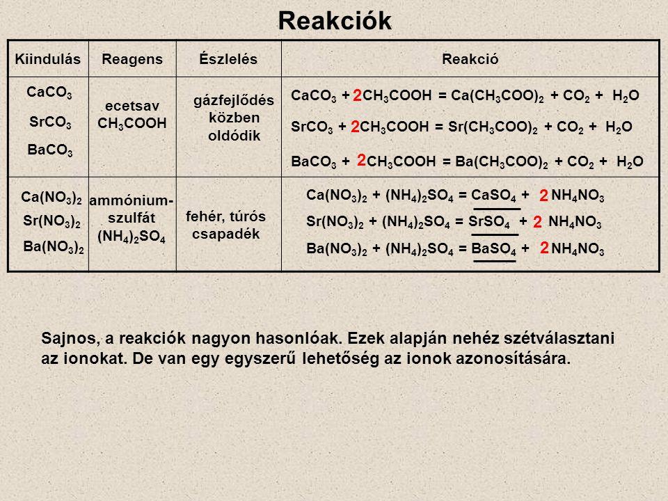 Reakciók KiindulásReagensÉszlelésReakció CaCO 3 SrCO 3 BaCO 3 ecetsav CH 3 COOH gázfejlődés közben oldódik CaCO 3 + CH 3 COOH = Ca(CH 3 COO) 2 + CO 2