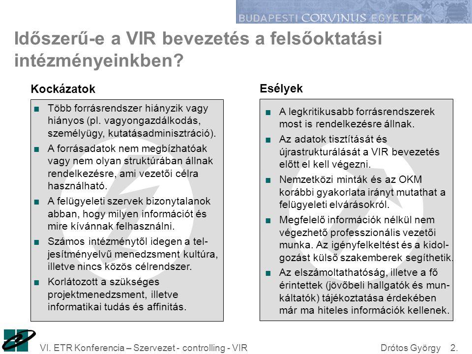 Drótos GyörgyVI.ETR Konferencia – Szervezet - controlling - VIR3.