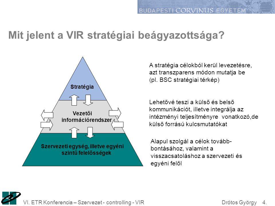 Drótos GyörgyVI. ETR Konferencia – Szervezet - controlling - VIR4. Mit jelent a VIR stratégiai beágyazottsága? Stratégia Vezetői információrendszer Sz