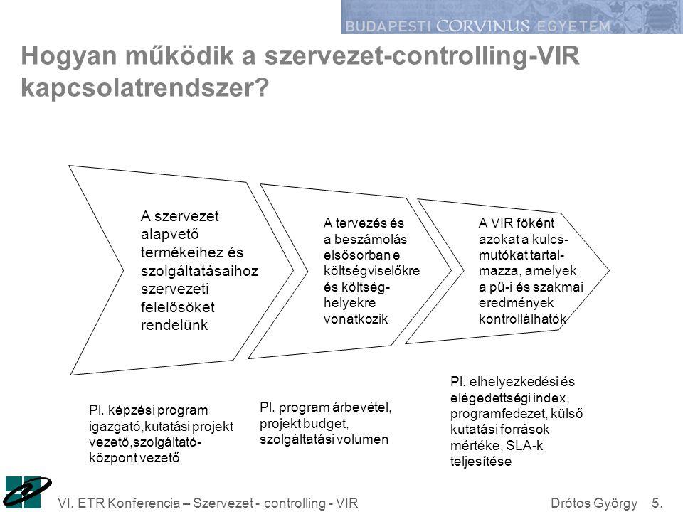 Drótos GyörgyVI. ETR Konferencia – Szervezet - controlling - VIR5. Hogyan működik a szervezet-controlling-VIR kapcsolatrendszer? A szervezet alapvető