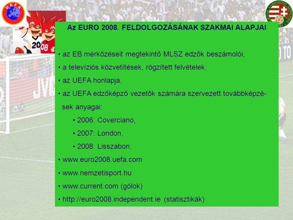 JÁTÉKRENDSZEREK VÁLTOGATÁSA CSAPATOK, AKIK EGY JÁTÉKRENDSZERT JÁTSZOTTAK Horvátország (5-8) 4-4-2