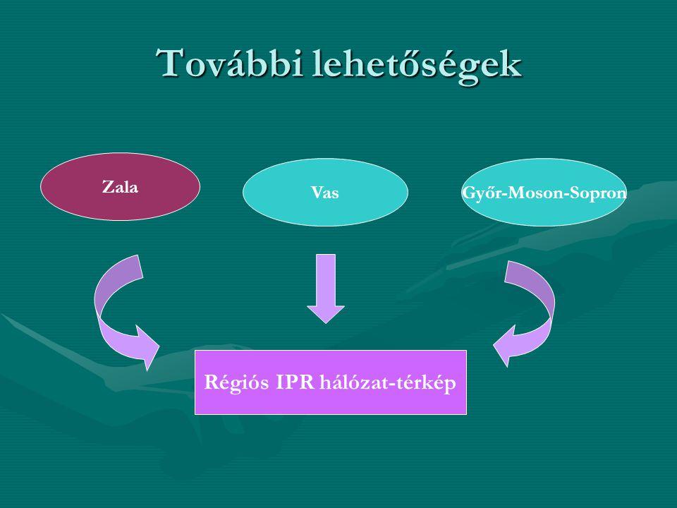 További lehetőségek Zala VasGyőr-Moson-Sopron Régiós IPR hálózat-térkép