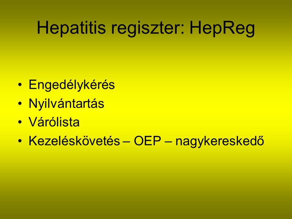 Hepatitis regiszter: HepReg Engedélykérés Nyilvántartás Várólista Kezeléskövetés – OEP – nagykereskedő