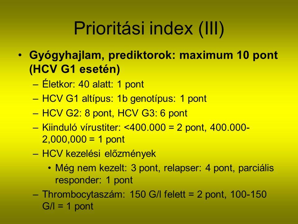 Prioritási index (III) Gyógyhajlam, prediktorok: maximum 10 pont (HCV G1 esetén) –Életkor: 40 alatt: 1 pont –HCV G1 altípus: 1b genotípus: 1 pont –HCV G2: 8 pont, HCV G3: 6 pont –Kiinduló vírustiter: <400.000 = 2 pont, 400.000- 2,000,000 = 1 pont –HCV kezelési előzmények Még nem kezelt: 3 pont, relapser: 4 pont, parciális responder: 1 pont –Thrombocytaszám: 150 G/l felett = 2 pont, 100-150 G/l = 1 pont