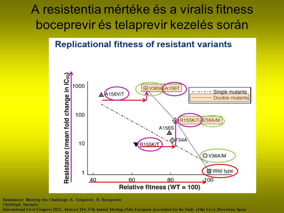 A resistentia mértéke és a viralis fitness boceprevir és telaprevir kezelés során Resistance: Meeting the Challenge: A- Telaprevir, B- Boceprevir Christoph Sarrazin International Liver Congress 2012, Abstract 204.