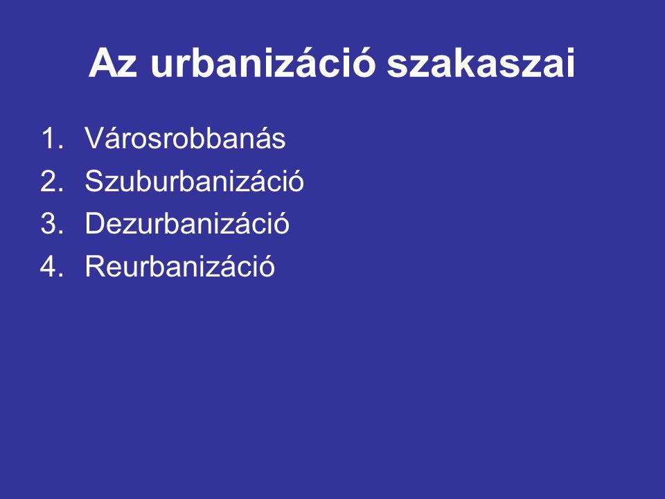 Külső lakóöv Kertes házak Lakóparkok Lakótelepek Bevásárlóközpontok Budapesten pl.