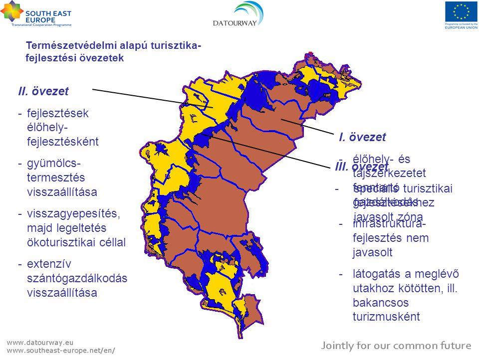 Természetvédelmi alapú turisztika- fejlesztési övezetek I. övezet -élőhely- és tájszerkezetet fenntartó gazdálkodás -infrastruktúra- fejlesztés nem ja