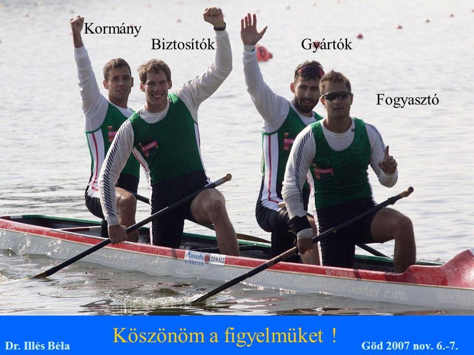 Kormány BiztosítókGyártók Fogyasztó Köszönöm a figyelmüket ! Dr. Illés BélaGöd 2007 nov. 6.-7.