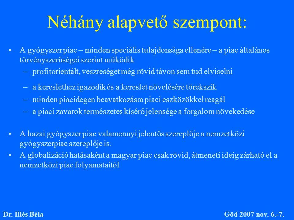 KÖLTSÉGHATÉKONYSÁG OEP, Kórház BETEG, Kórház A mindennapi dilemma Dr. Illés BélaGöd 2007 nov. 6.-7.