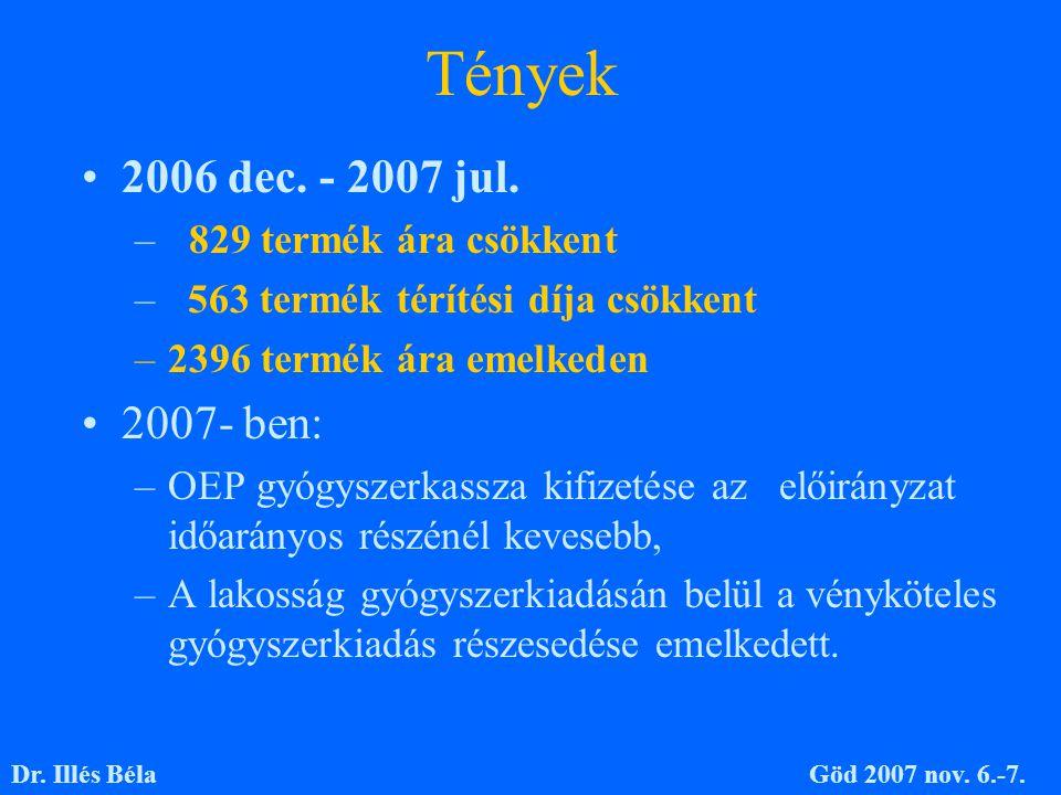 Tények 2006 dec. - 2007 jul.