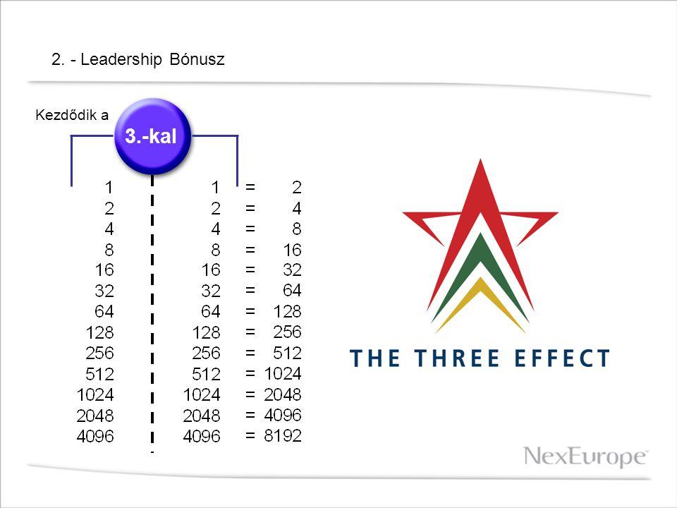 2. - Leadership Bónusz 3.-kal Kezdődik a