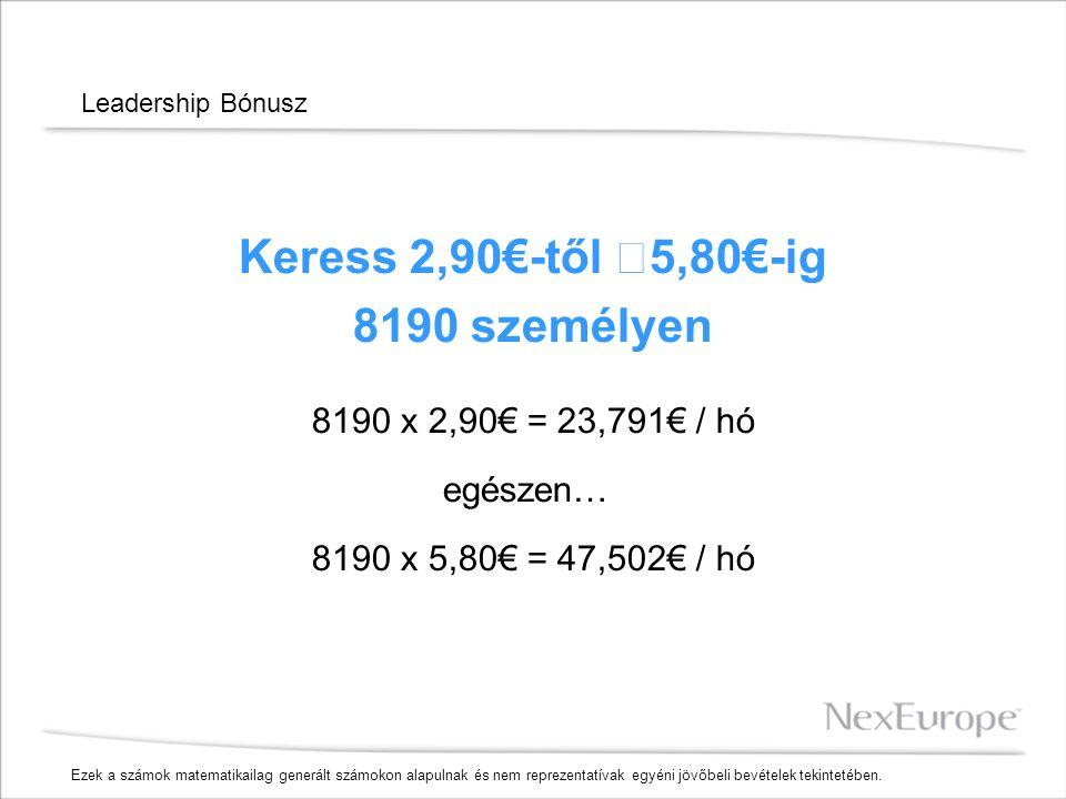 Leadership Bónusz Keress 2,90€-től 5,80€-ig 8190 személyen 8190 x 2,90€ = 23,791€ / hó egészen… 8190 x 5,80€ = 47,502€ / hó Ezek a számok matematikailag generált számokon alapulnak és nem reprezentatívak egyéni jövőbeli bevételek tekintetében.