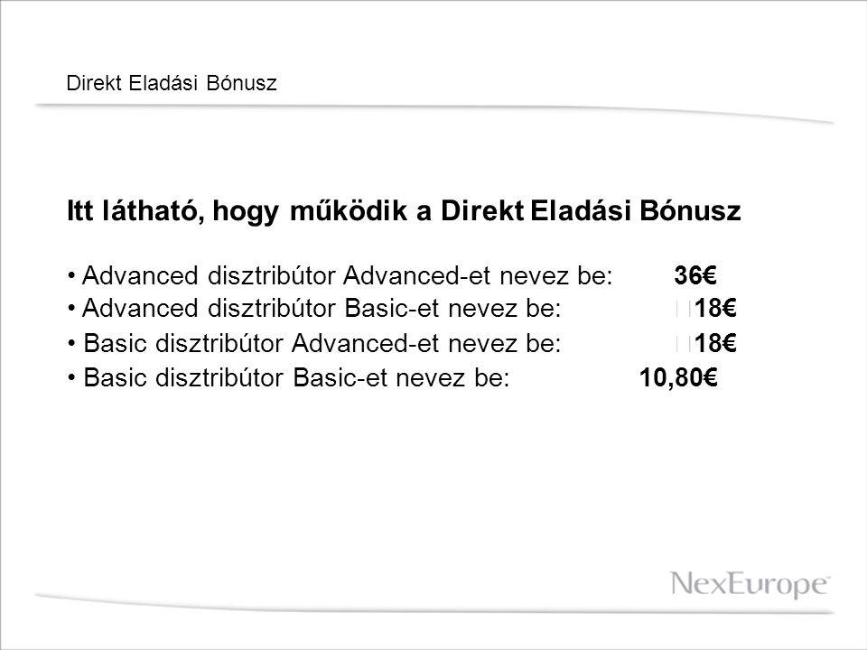 Direkt Eladási Bónusz Itt látható, hogy működik a Direkt Eladási Bónusz Advanced disztribútor Advanced-et nevez be: 36€ Advanced disztribútor Basic-et nevez be: 18€ Basic disztribútor Advanced-et nevez be: 18€ Basic disztribútor Basic-et nevez be: 10,80€