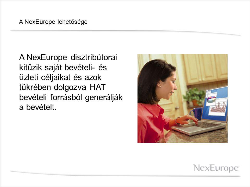 A NexEurope lehetősége A NexEurope disztribútorai kitűzik saját bevételi- és üzleti céljaikat és azok tükrében dolgozva HAT bevételi forrásból generál