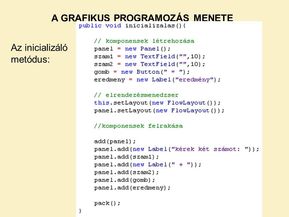Az inicializáló metódus: