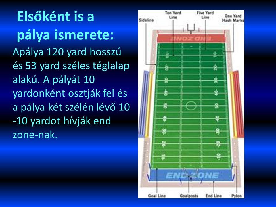 Elsőként is a pálya ismerete: Apálya 120 yard hosszú és 53 yard széles téglalap alakú.