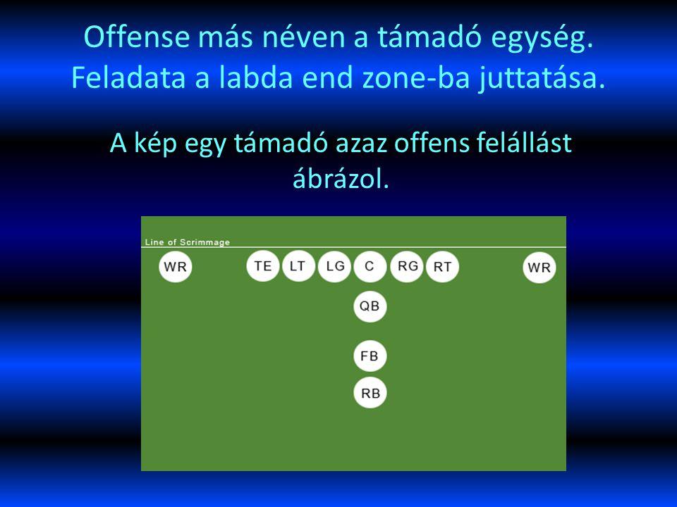 Offense más néven a támadó egység.Feladata a labda end zone-ba juttatása.