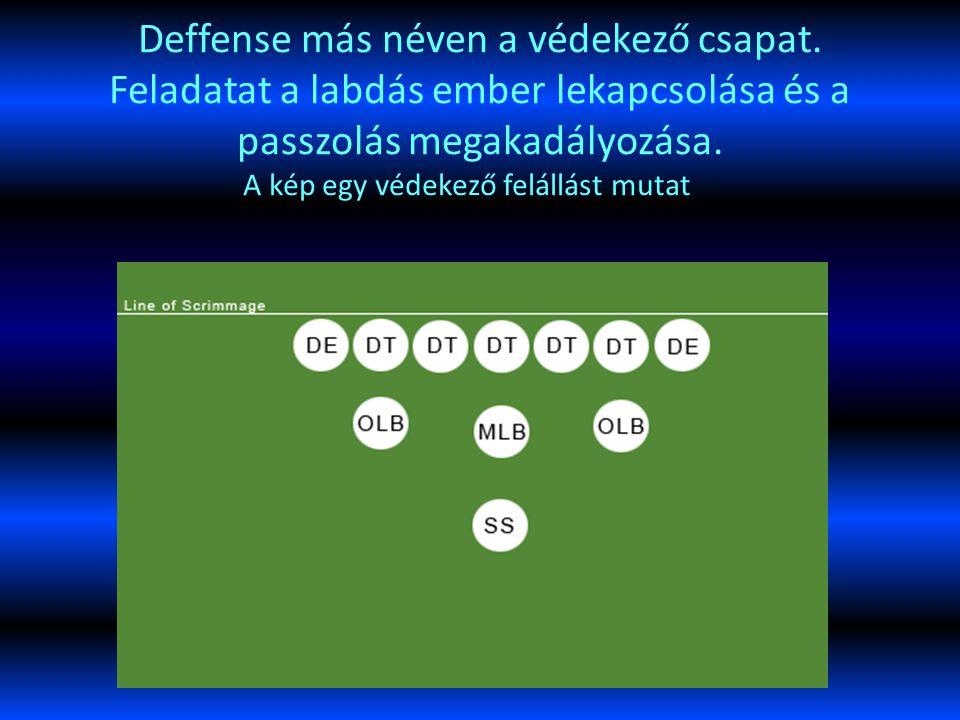 Deffense más néven a védekező csapat.