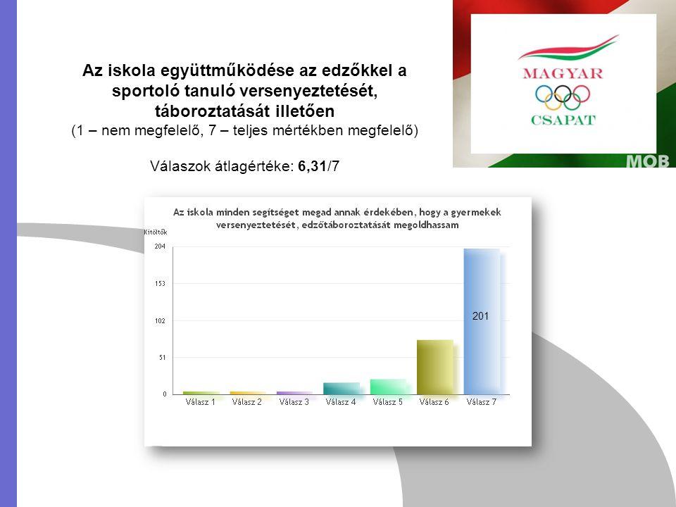 Az iskola együttműködése az edzőkkel a sportoló tanuló versenyeztetését, táboroztatását illetően (1 – nem megfelelő, 7 – teljes mértékben megfelelő) V