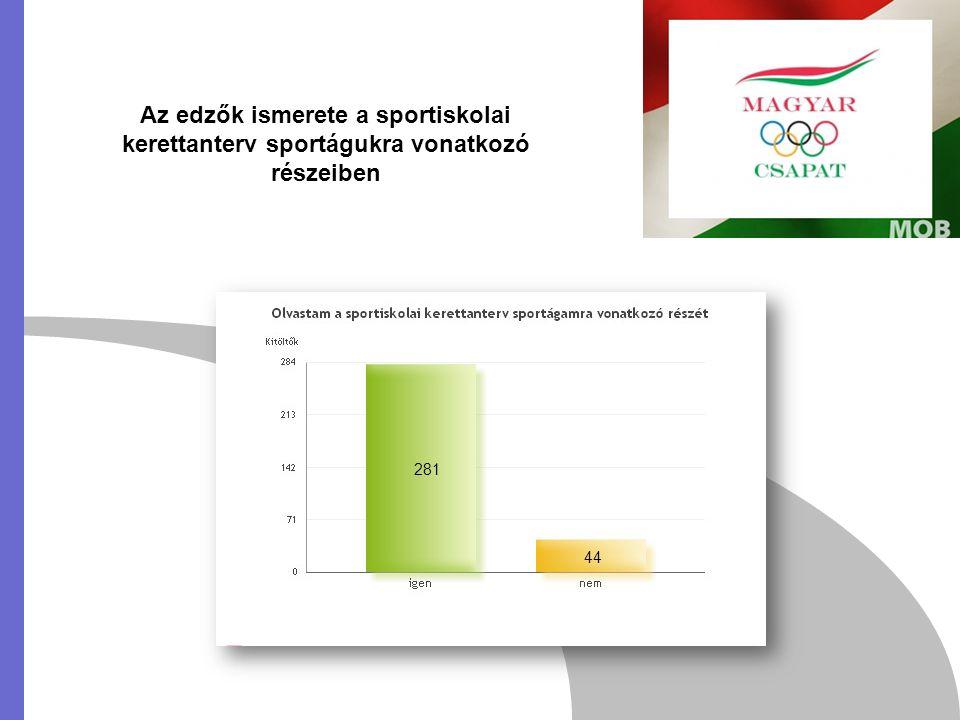 Az edzők ismerete a sportiskolai kerettanterv sportágukra vonatkozó részeiben 281 44