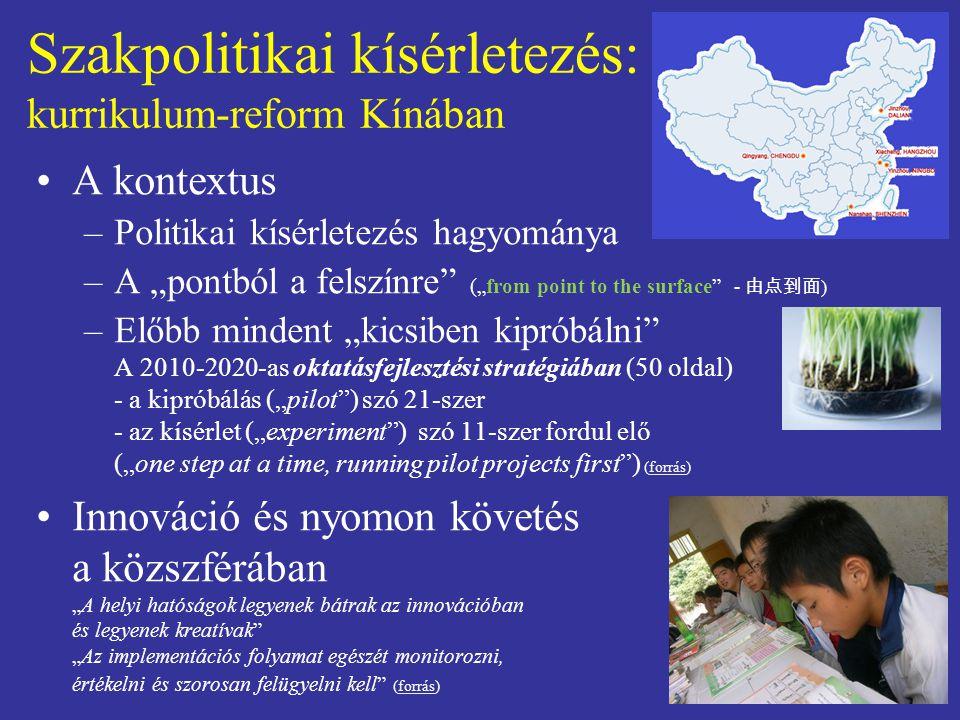 """Szakpolitikai kísérletezés: kurrikulum-reform Kínában A kontextus –Politikai kísérletezés hagyománya –A """"pontból a felszínre"""" (""""from point to the surf"""