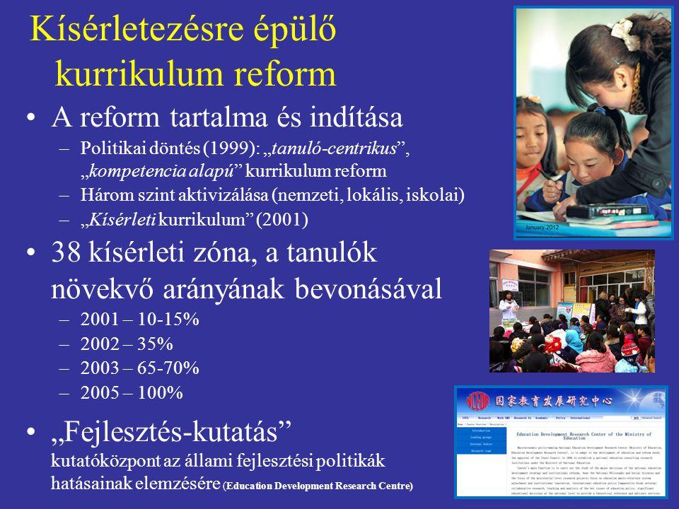 """Kísérletezésre épülő kurrikulum reform A reform tartalma és indítása –Politikai döntés (1999): """"tanuló-centrikus"""", """"kompetencia alapú"""" kurrikulum refo"""