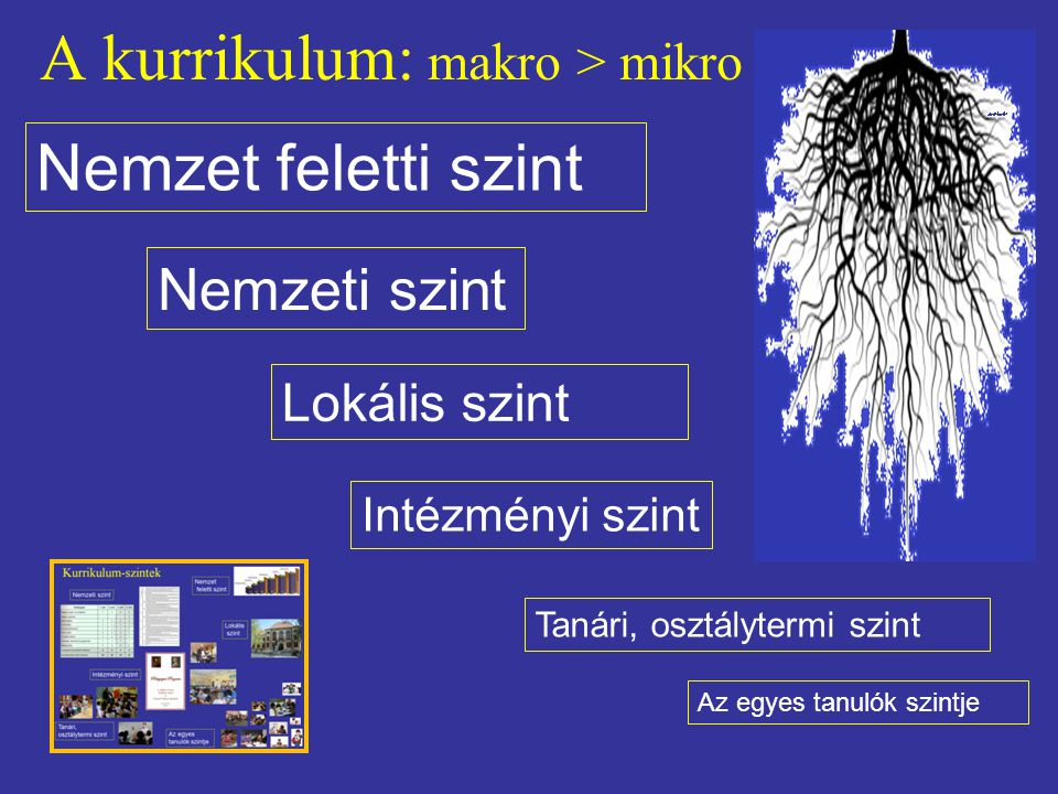 A kurrikulum: makro > mikro Nemzet feletti szint Nemzeti szint Lokális szint Intézményi szint Tanári, osztálytermi szint Az egyes tanulók szintje