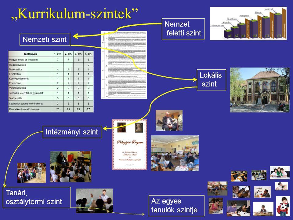 """""""Kurrikulum-szintek"""" Nemzet feletti szint Nemzeti szint Lokális szint Intézményi szint Tanári, osztálytermi szint Az egyes tanulók szintje"""