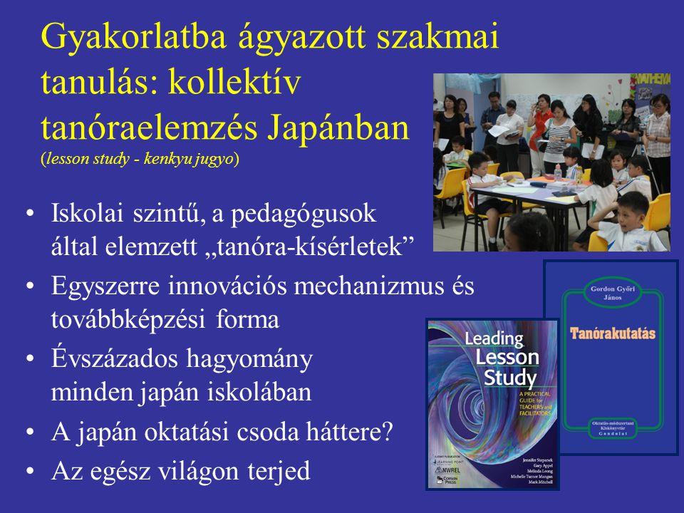 """Gyakorlatba ágyazott szakmai tanulás: kollektív tanóraelemzés Japánban (lesson study - kenkyu jugyo) Iskolai szintű, a pedagógusok által elemzett """"tan"""
