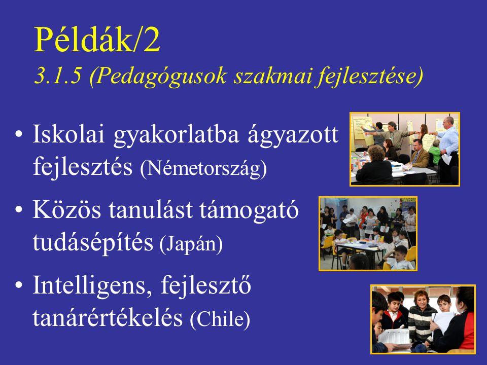 Példák/2 3.1.5 (Pedagógusok szakmai fejlesztése) Iskolai gyakorlatba ágyazott fejlesztés (Németország) Közös tanulást támogató tudásépítés (Japán) Int
