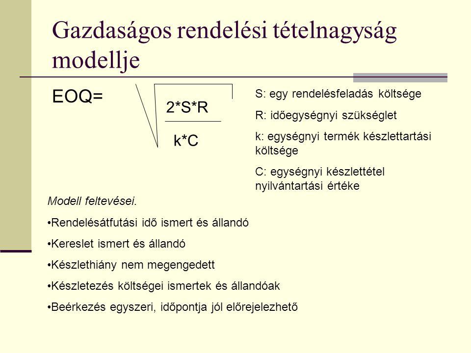 Gazdaságos rendelési tételnagyság modellje EOQ= 2*S*R k*C S: egy rendelésfeladás költsége R: időegységnyi szükséglet k: egységnyi termék készlettartás