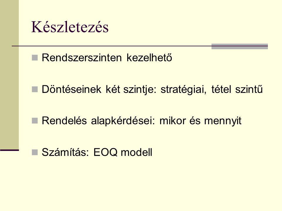 Készletezés Rendszerszinten kezelhető Döntéseinek két szintje: stratégiai, tétel szintű Rendelés alapkérdései: mikor és mennyit Számítás: EOQ modell