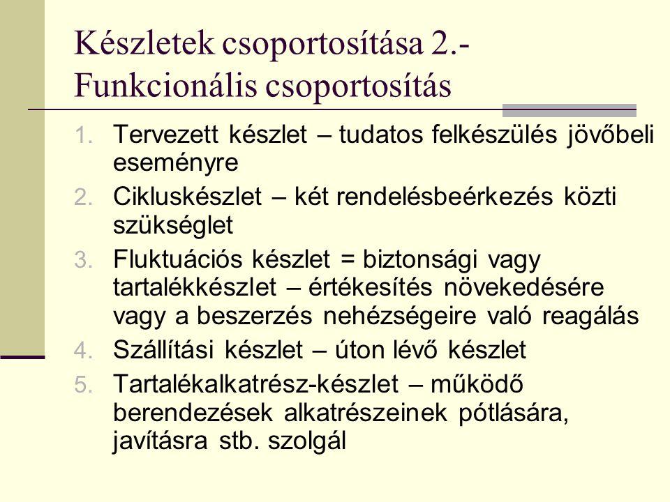 Készletek csoportosítása 2.- Funkcionális csoportosítás 1. Tervezett készlet – tudatos felkészülés jövőbeli eseményre 2. Cikluskészlet – két rendelésb