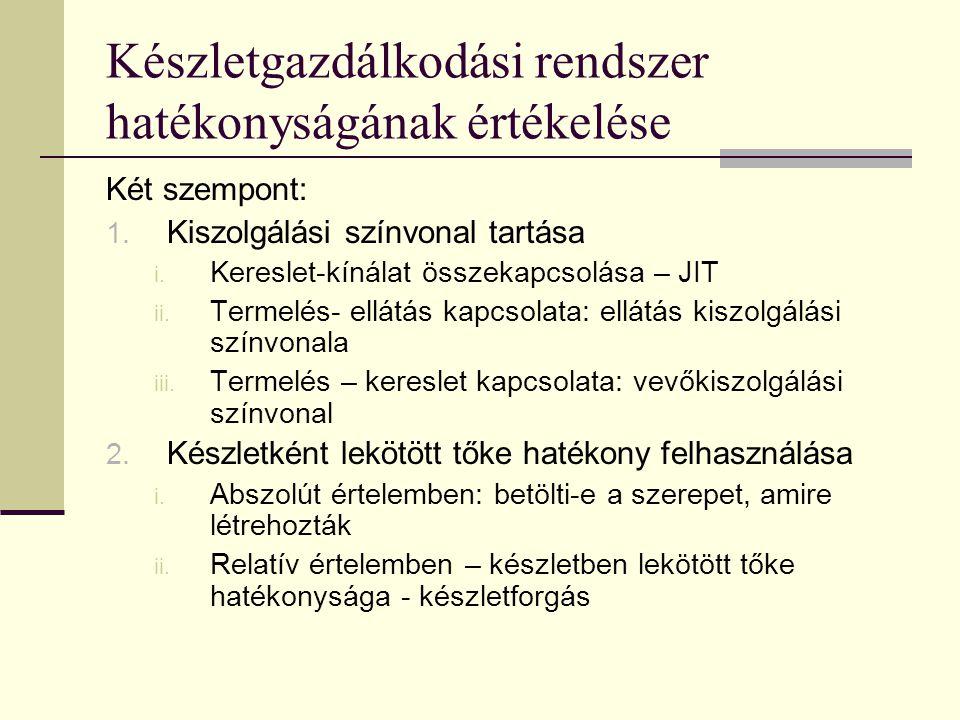 Készletgazdálkodási rendszer hatékonyságának értékelése Két szempont: 1. Kiszolgálási színvonal tartása i. Kereslet-kínálat összekapcsolása – JIT ii.
