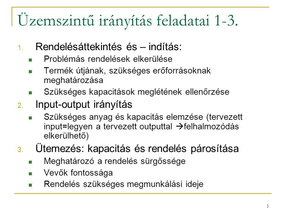 5 Üzemszintű irányítás feladatai 1-3. 1. Rendelésáttekintés és – indítás: Problémás rendelések elkerülése Termék útjának, szükséges erőforrásoknak meg
