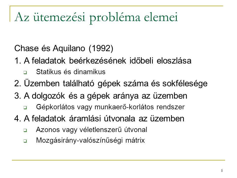 8 Az ütemezési probléma elemei Chase és Aquilano (1992) 1. A feladatok beérkezésének időbeli eloszlása  Statikus és dinamikus 2. Üzemben található gé