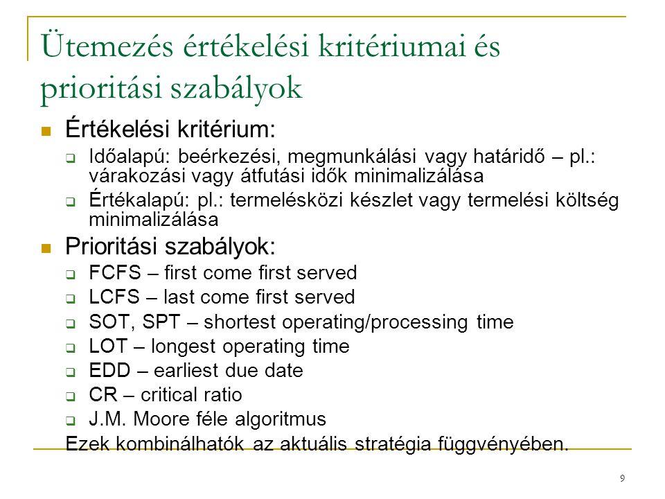 9 Ütemezés értékelési kritériumai és prioritási szabályok Értékelési kritérium:  Időalapú: beérkezési, megmunkálási vagy határidő – pl.: várakozási v