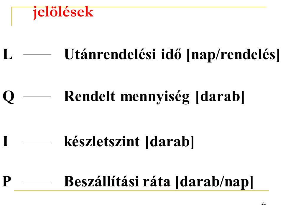 20 jelölések D Igény egy meghatározott periódusban [darab/időszak] ARendelési költség [lej/rendelés] vBeszerzési költség [lej/darab] r Készlettartási