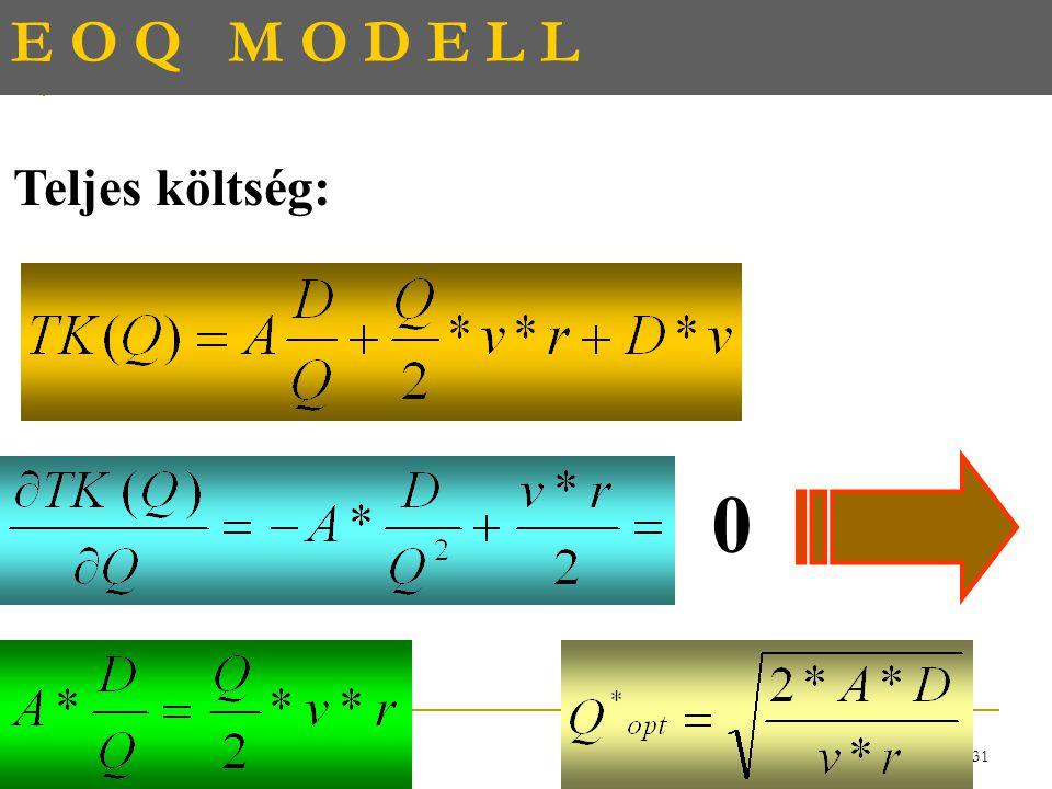 30 E O Q M O D E L L A modell által figyelembe vett költségek: Rendelési költség: Készlettartási költség: Beszerzési költség: