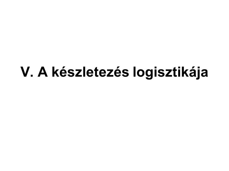 V. A készletezés logisztikája