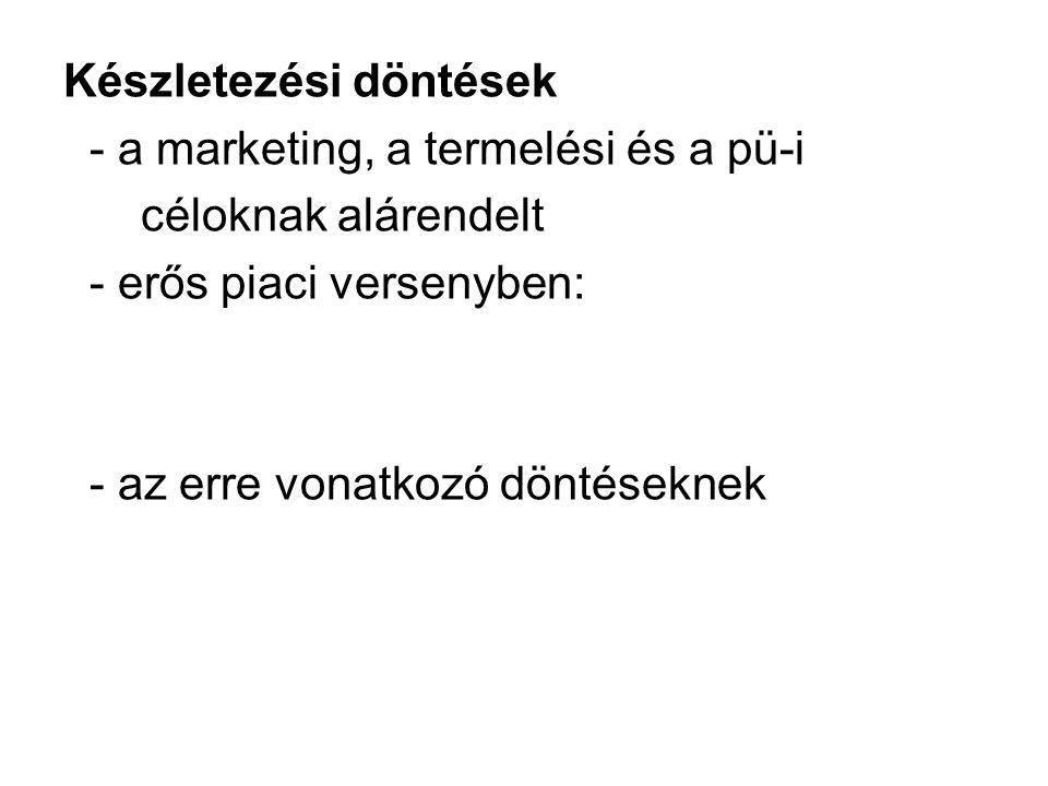 Készletezési döntések - a marketing, a termelési és a pü-i céloknak alárendelt - erős piaci versenyben: - az erre vonatkozó döntéseknek