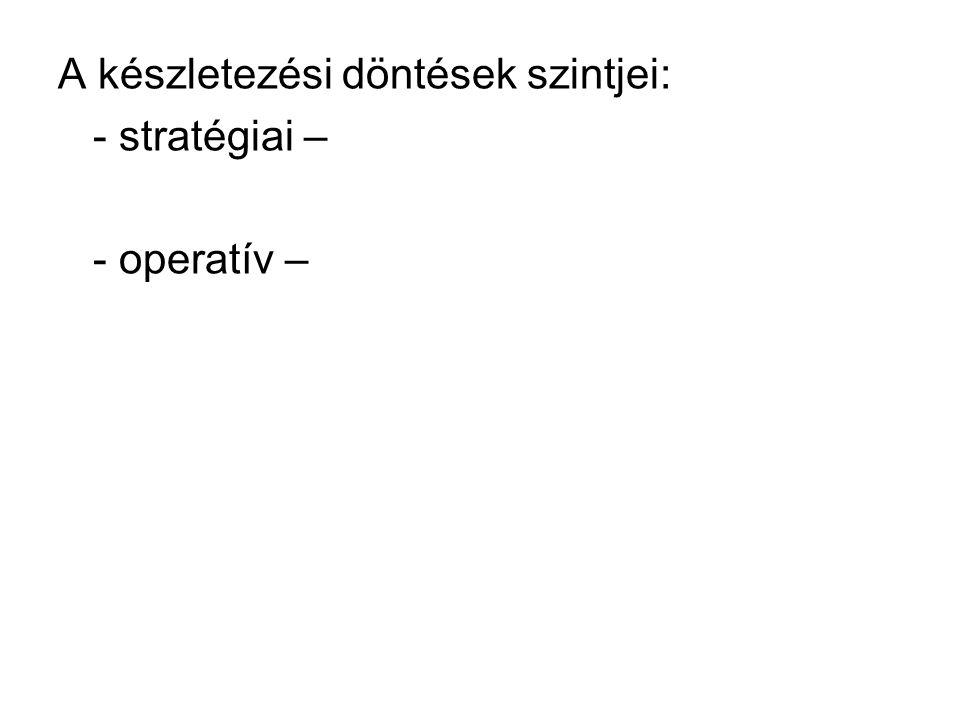 A készletezési döntések szintjei: - stratégiai – - operatív –