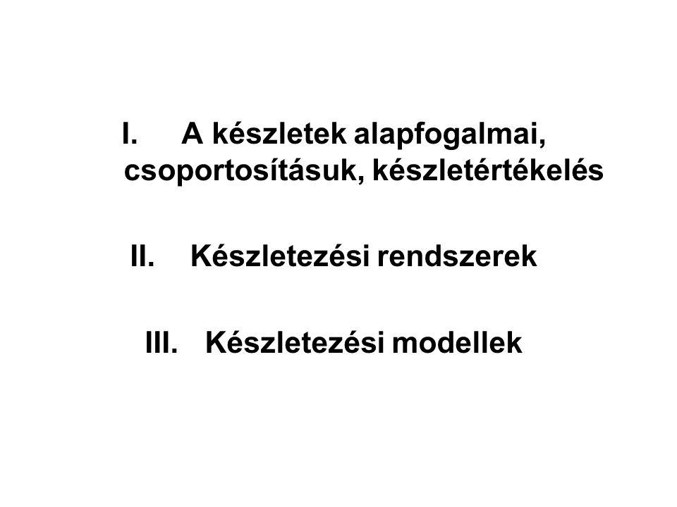 I.A készletek alapfogalmai, csoportosításuk, készletértékelés II.Készletezési rendszerek III.Készletezési modellek