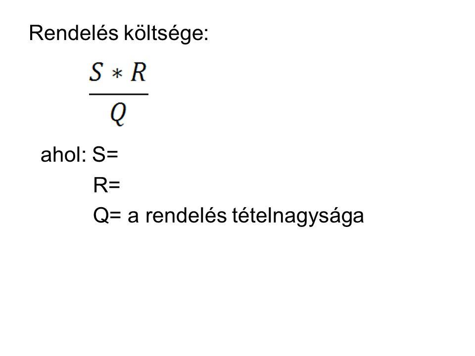 Rendelés költsége: ahol: S= R= Q= a rendelés tételnagysága