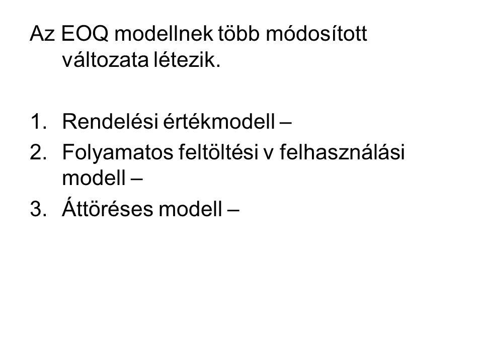 Az EOQ modellnek több módosított változata létezik. 1.Rendelési értékmodell – 2.Folyamatos feltöltési v felhasználási modell – 3.Áttöréses modell –