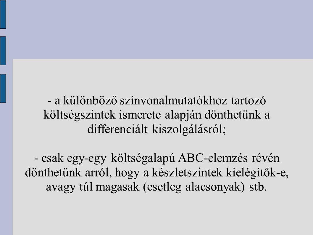 - a különböző színvonalmutatókhoz tartozó költségszintek ismerete alapján dönthetünk a differenciált kiszolgálásról; - csak egy-egy költségalapú ABC-e