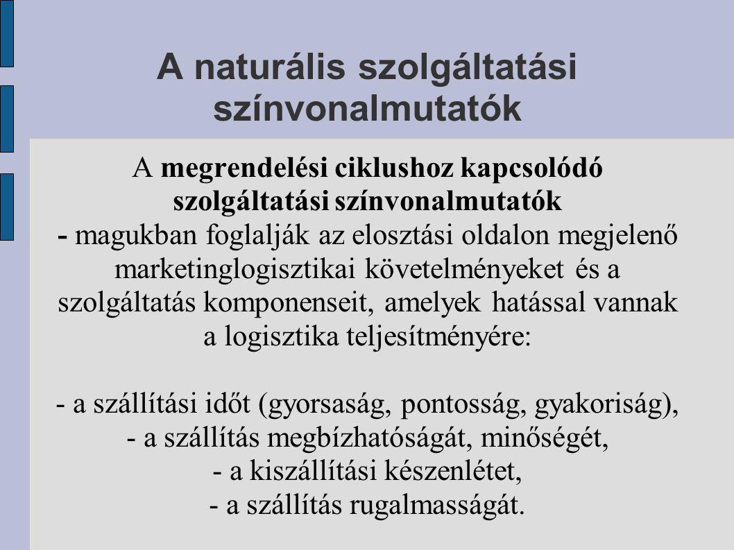 A naturális szolgáltatási színvonalmutatók A megrendelési ciklushoz kapcsolódó szolgáltatási színvonalmutatók - magukban foglalják az elosztási oldalo